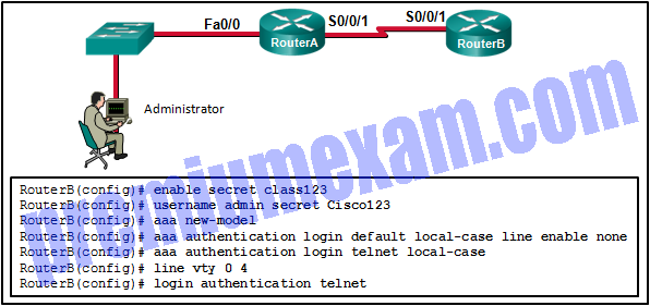 Implementing Network Security (Version 2.0) – CCNAS Final Exam Answers 2019 03