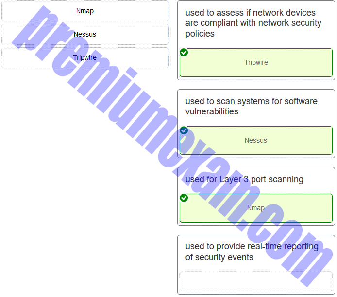 Implementing Network Security ( Version 2.0) - CCNAS Chapter 11 Exam Answers 2019 001