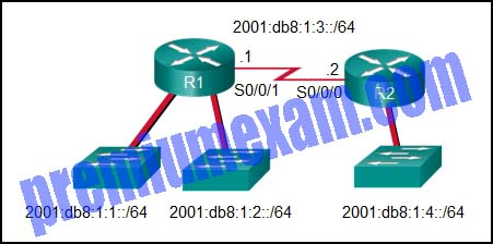 Implementing Network Security (Version 2.0) – CCNA Security 2.0 Pretest Exam Answers 2019 10