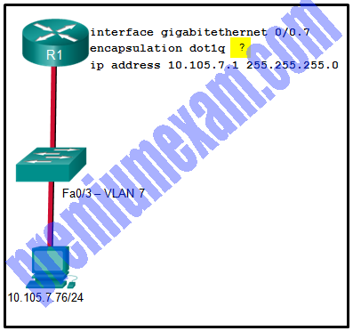 Implementing Network Security (Version 2.0) – CCNA Security 2.0 Pretest Exam Answers 2019 08
