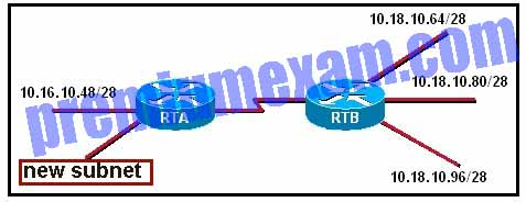 Implementing Network Security (Version 2.0) – CCNA Security 2.0 Pretest Exam Answers 2019 05