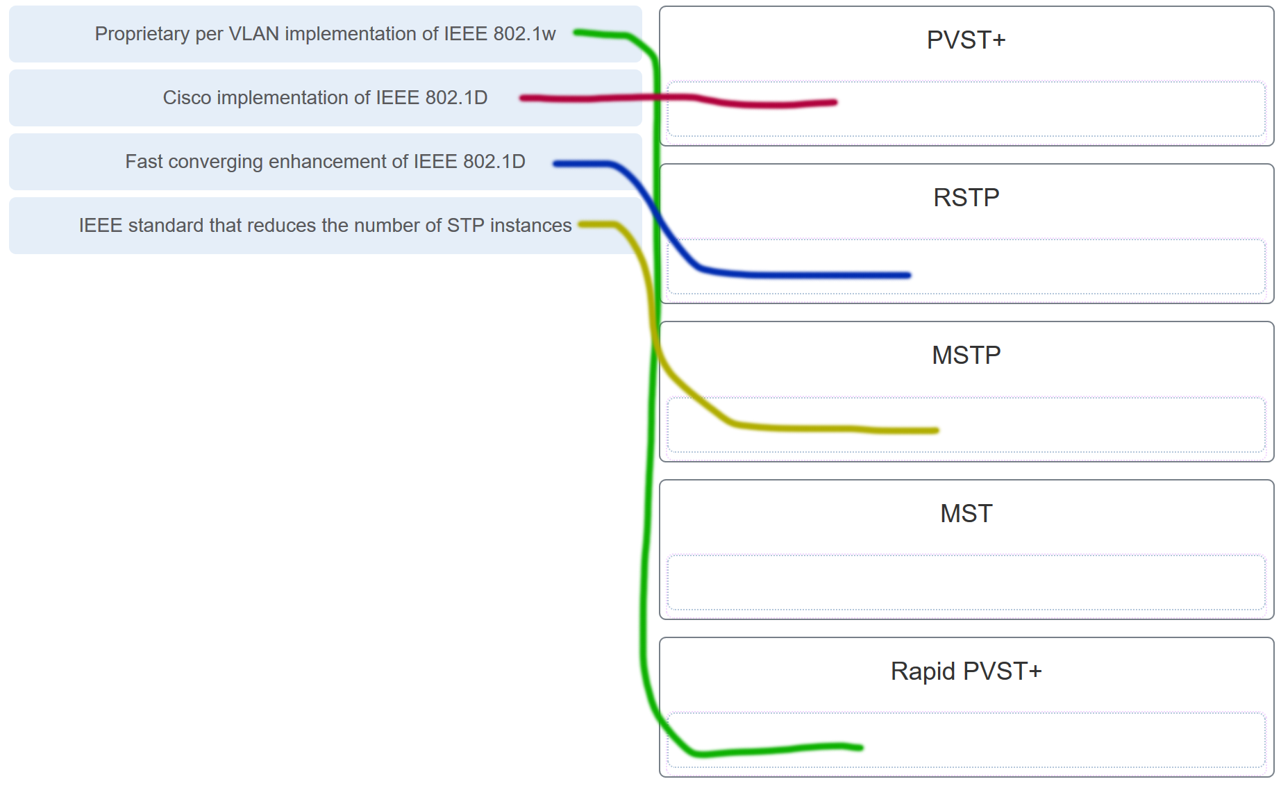 CCNA2 v7 SRWE - Modules 5 - 6 Redundant Networks Exam Answers 002