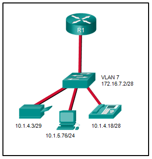 CCNA2 v7 SRWE - Modules 1 - 4: Switching Concepts, VLANs, and InterVLAN Routing Exam Answers 15