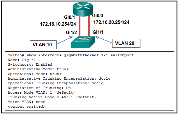 CCNA2 v7 SRWE - Modules 1 - 4: Switching Concepts, VLANs, and InterVLAN Routing Exam Answers 11