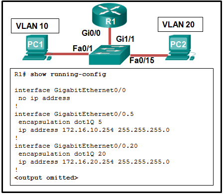 CCNA2 v7 SRWE - Modules 1 - 4: Switching Concepts, VLANs, and InterVLAN Routing Exam Answers 10
