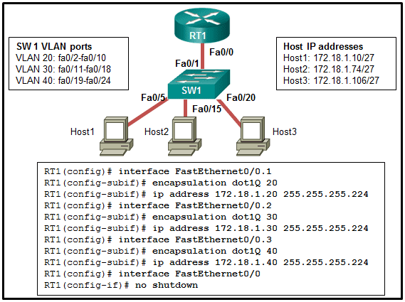 CCNA2 v7 SRWE - Modules 1 - 4: Switching Concepts, VLANs, and InterVLAN Routing Exam Answers 06