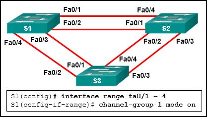 CCNA2 v7 SRWE - Modules 5 - 6 Redundant Networks Exam Answers 10