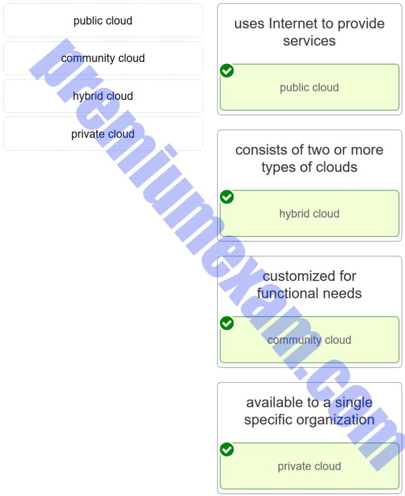 ITE v7.0 – IT Essentials ( Version 7.0) – IT Essentials 7.0 Practice Final 1 – 9 Exam Answers 001